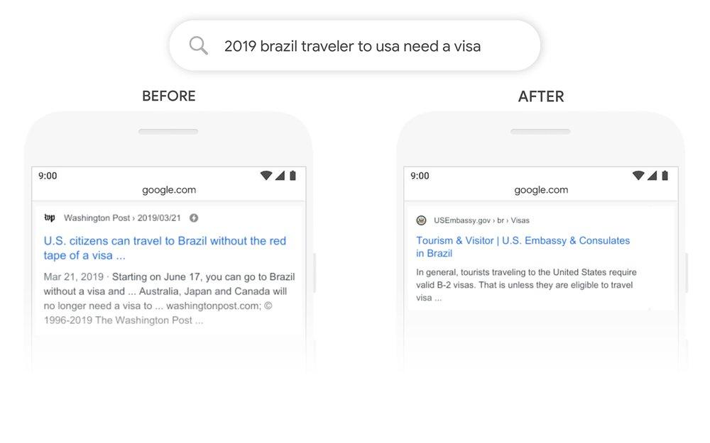 2019BrazilTravelerToUSANeedAVisaのBERT導入前後の検索結果比較