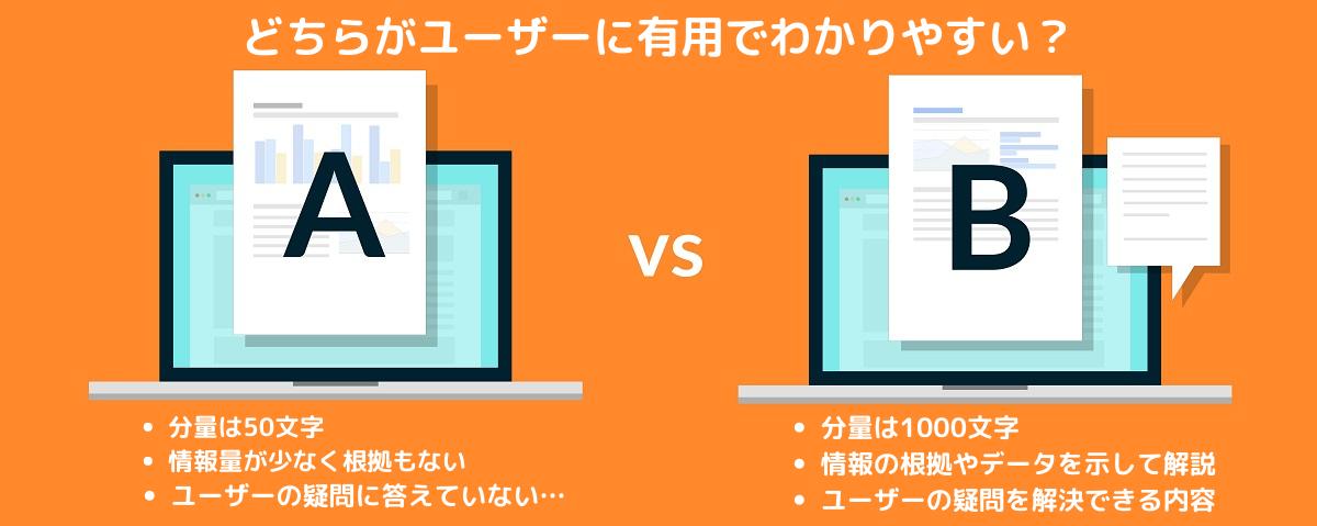 WEBサイトAとWEBサイトBのコンテンツボリュームの比較